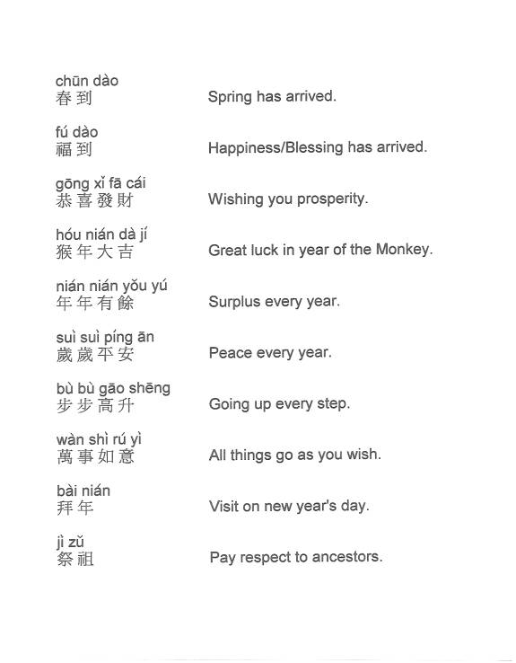 New chinese new year greeting phrase in english greeting in chinese year english new phrase phrases for new new chinese mandarin year year chinese m4hsunfo